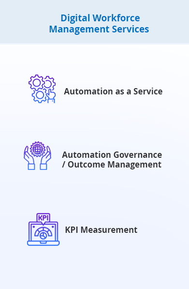 covalense global Intelligent Automation Offerings
